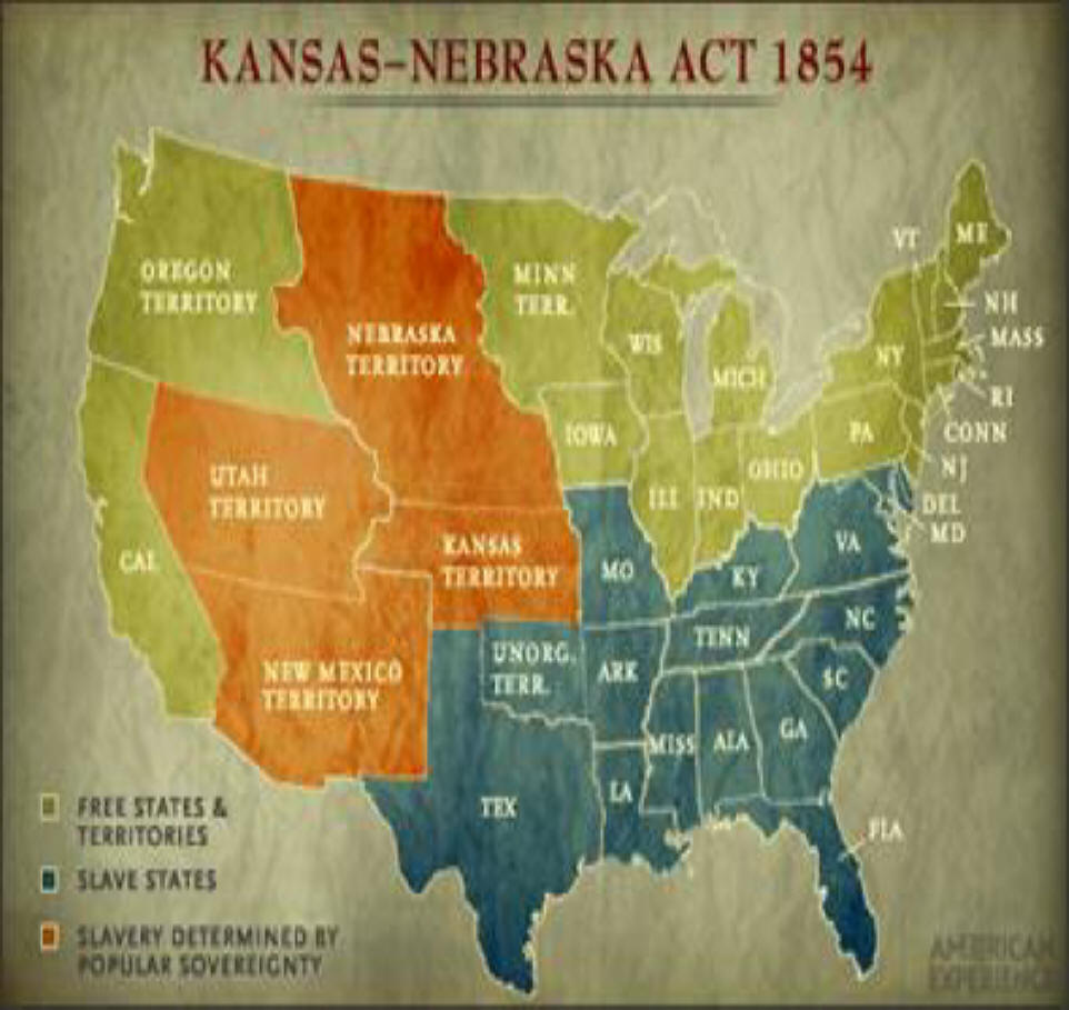 the kansas nebraska act of 1854 The kansas-nebraska act of 1854 popular sovereignty to decide slave issue annotation it will triumph & impart peace to the country & stability to the union.